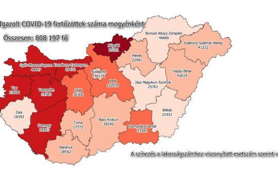 Igazolt COVID-19 fertőzöttek száma Magyarországon